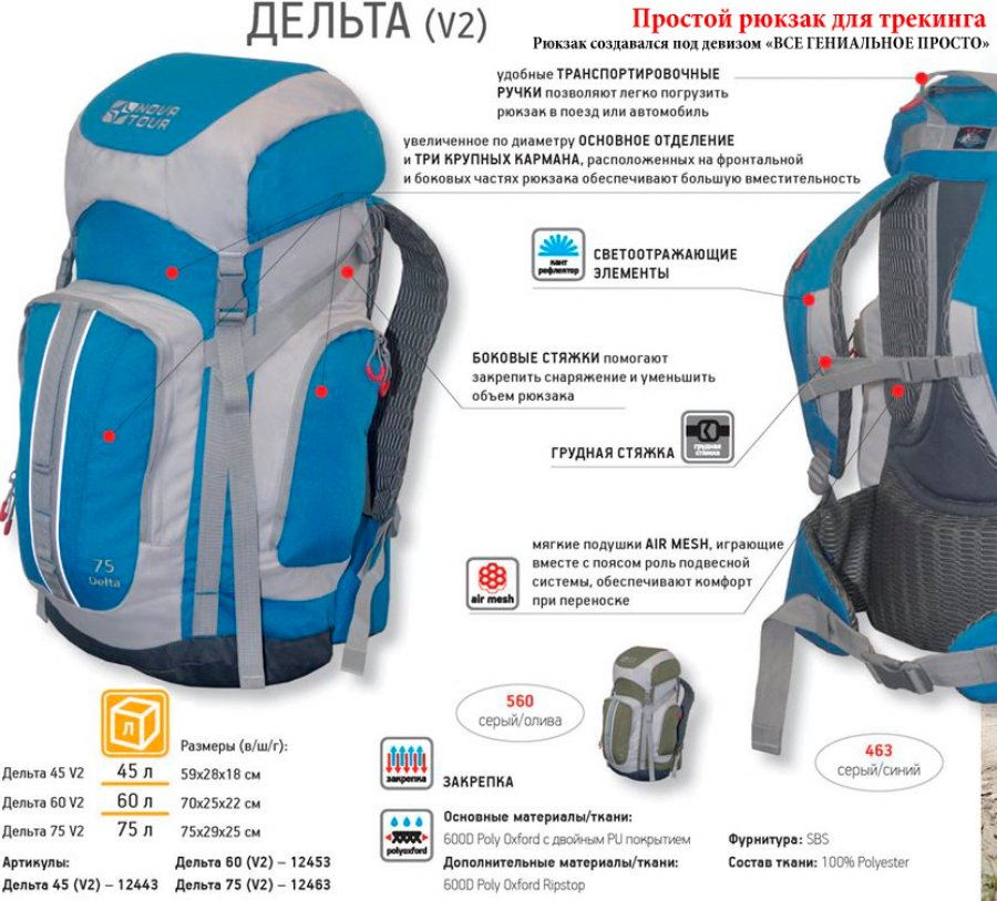 Рюкзак nova tour дельта 75 n рюкзак с винксами