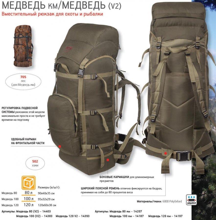 Рюкзак медведь-100 камуфл патч для увеличения рюкзака в сталкер
