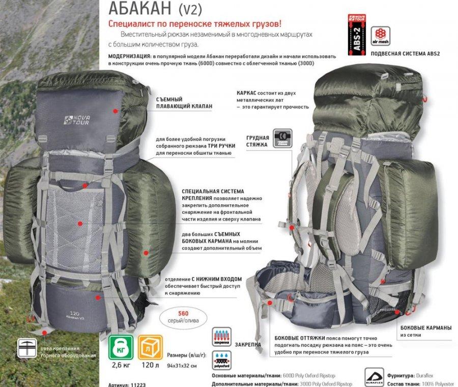 ткани для производства рюкзаков