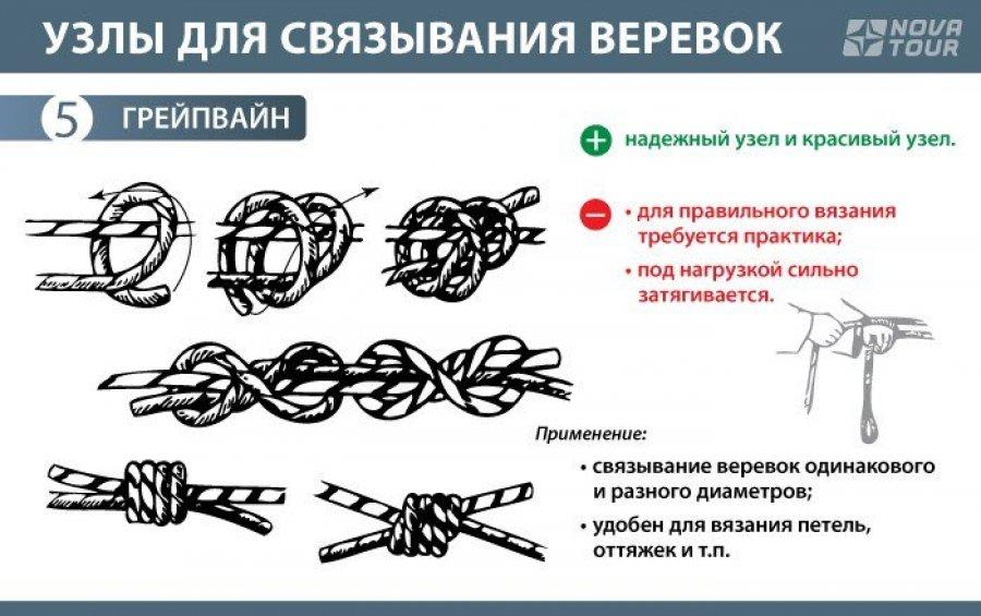 Как связать две веревки вместе