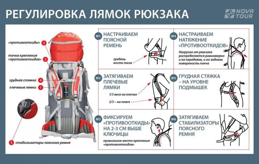 Регулировать лямки рюкзака рюкзаки class оптом